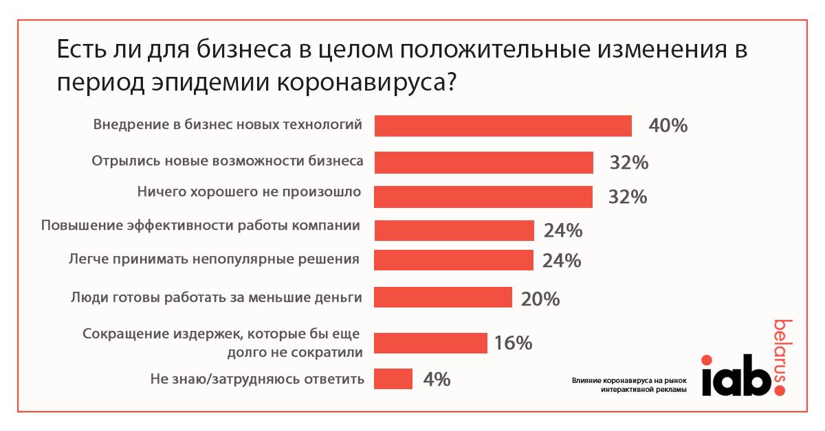 IAB-_survey_1