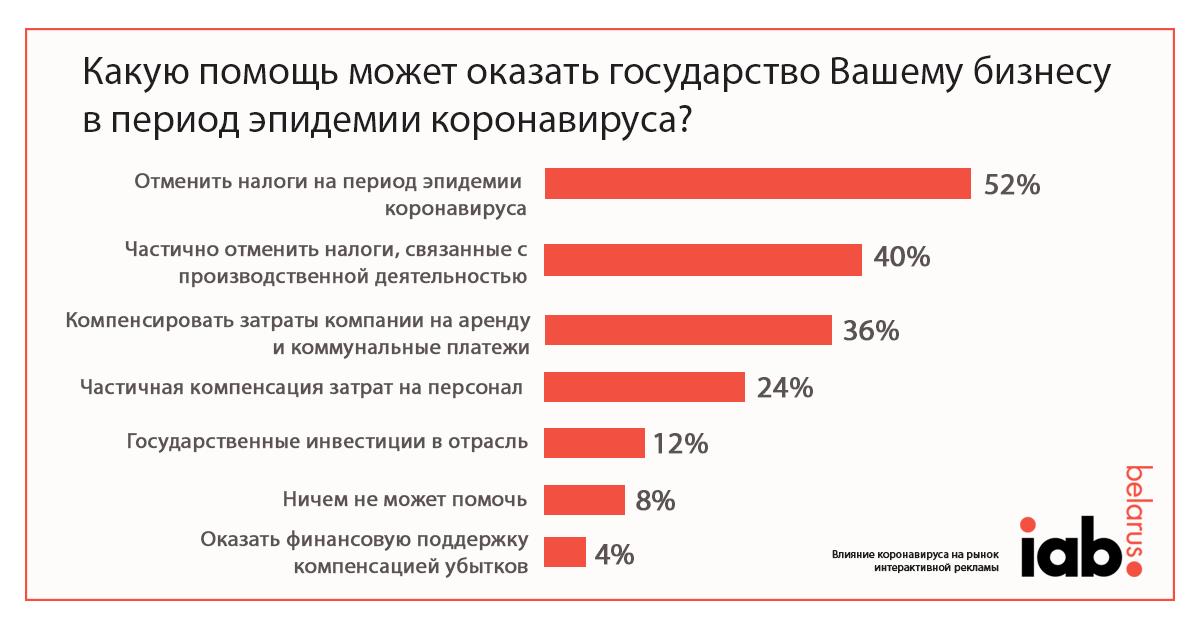 IAB-_survey_2
